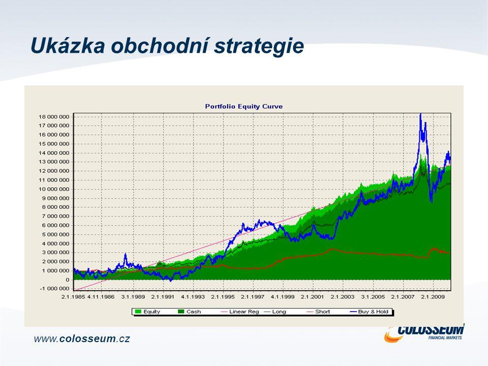 Ukázka obchodní strategie www.colosseum.cz