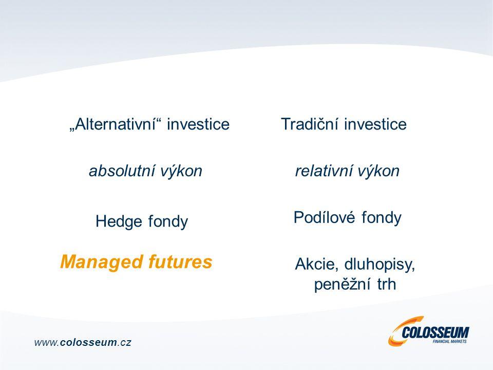 """Managed futures www.colosseum.cz Tradiční investice""""Alternativní investice relativní výkonabsolutní výkon Hedge fondy Podílové fondy Akcie, dluhopisy, peněžní trh"""