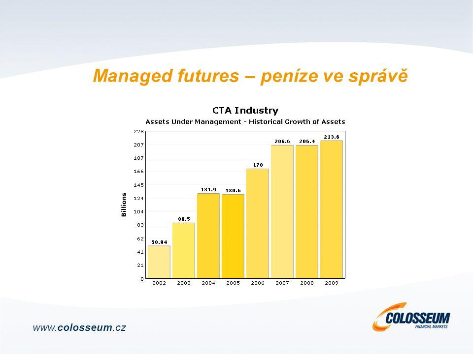 Managed futures – peníze ve správě www.colosseum.cz