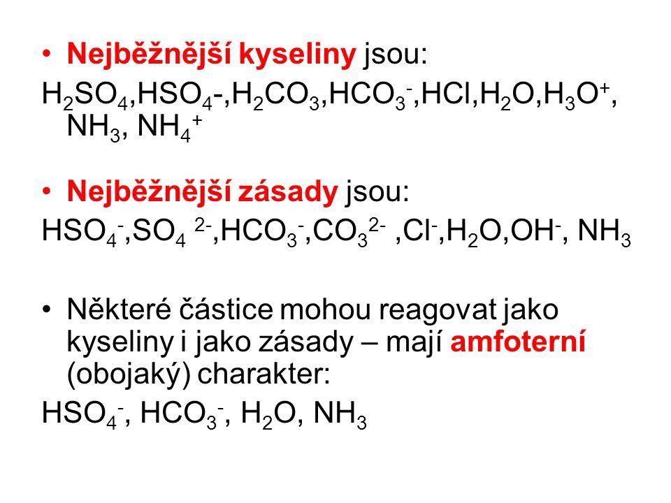 Nejběžnější kyseliny jsou: H 2 SO 4,HSO 4 -,H 2 CO 3,HCO 3 -,HCl,H 2 O,H 3 O +, NH 3, NH 4 + Nejběžnější zásady jsou: HSO 4 -,SO 4 2-,HCO 3 -,CO 3 2-,Cl -,H 2 O,OH -, NH 3 Některé částice mohou reagovat jako kyseliny i jako zásady – mají amfoterní (obojaký) charakter: HSO 4 -, HCO 3 -, H 2 O, NH 3