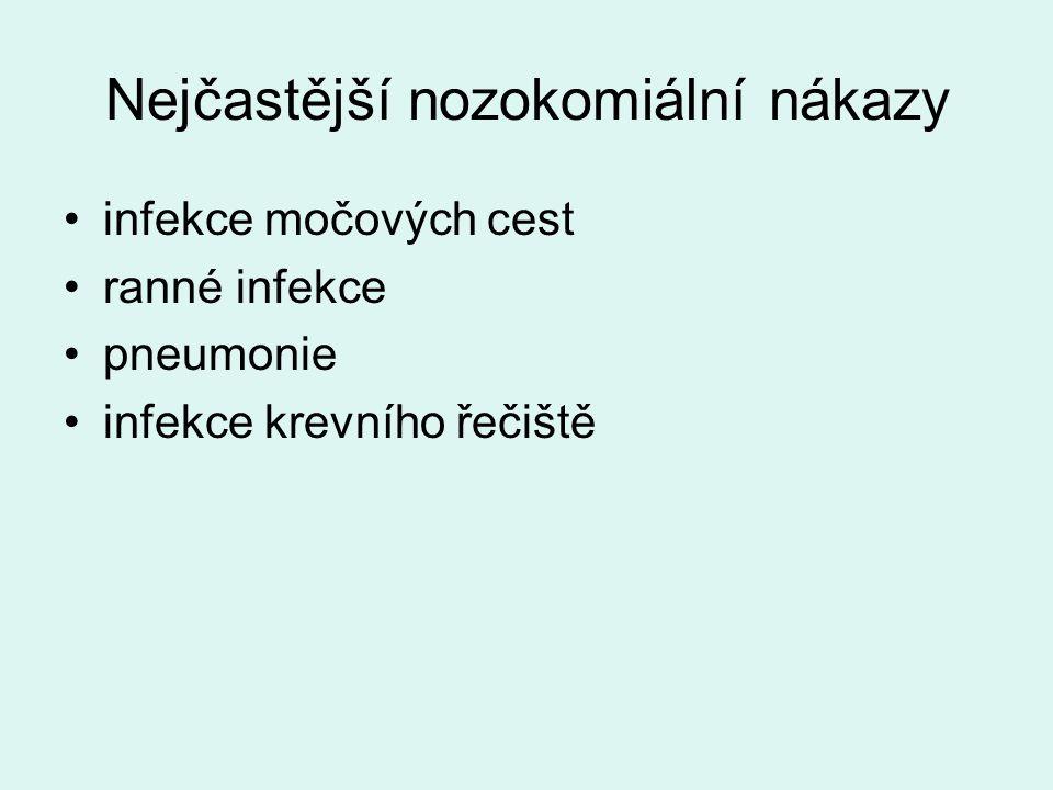 Nejčastější nozokomiální nákazy infekce močových cest ranné infekce pneumonie infekce krevního řečiště