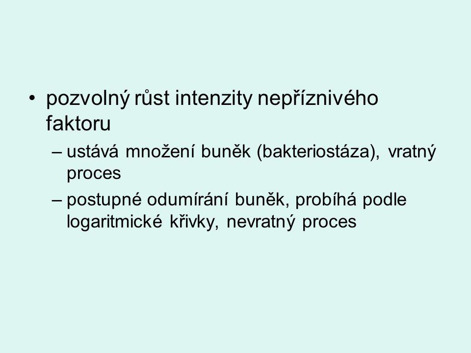 pozvolný růst intenzity nepříznivého faktoru –ustává množení buněk (bakteriostáza), vratný proces –postupné odumírání buněk, probíhá podle logaritmické křivky, nevratný proces