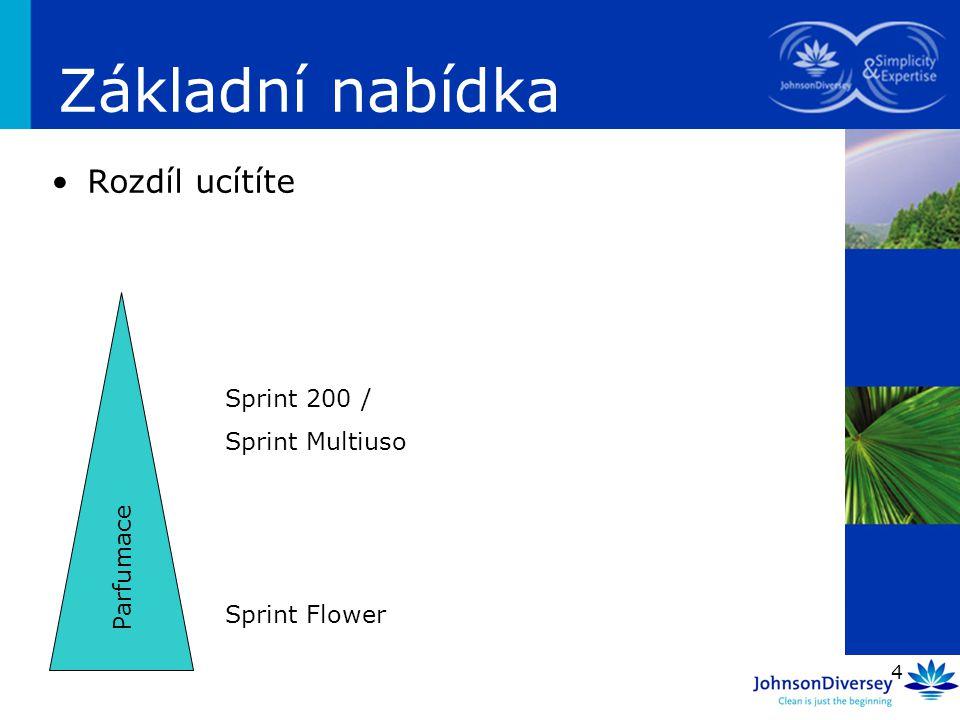 4 Základní nabídka Rozdíl ucítíte Parfumace Sprint 200 / Sprint Multiuso Sprint Flower