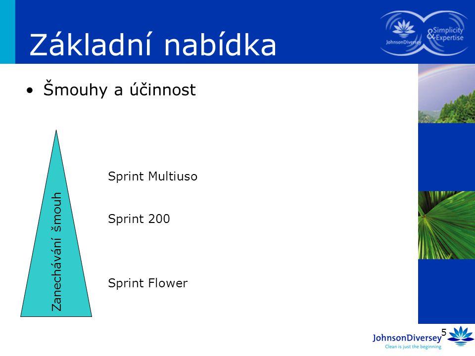 5 Základní nabídka Šmouhy a účinnost Zanechávání šmouh Sprint Multiuso Sprint 200 Sprint Flower