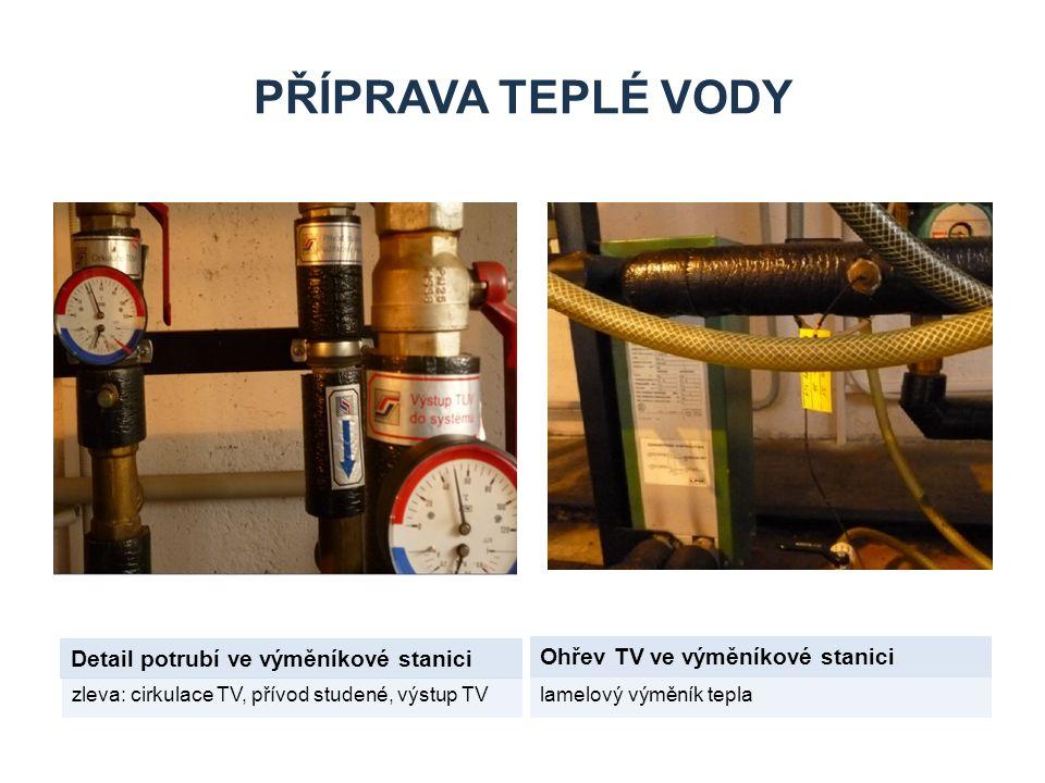 PŘÍPRAVA TEPLÉ VODY Detail potrubí ve výměníkové stanici Ohřev TV ve výměníkové stanici zleva: cirkulace TV, přívod studené, výstup TVlamelový výměník tepla