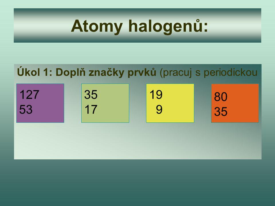 Atomy halogenů: Úkol 1: Doplň značky prvků (pracuj s periodickou tabulkou): 19 9 127 53 35 17 80 35
