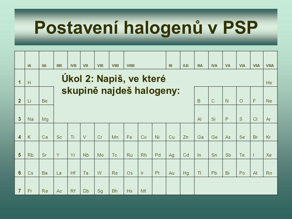 Postavení halogenů v PSP IAIIAIIIBIVBVBVIBVIIBVIIIB IBII.BIIIAIVAVAVIAVIIAVIIIA 1 HHe 2 LiBeBCNOFNe 3 NaMgAlSiPSClAr 4 KCaScTiVCrMnFeCoNiCuZnGaGeAsSeB