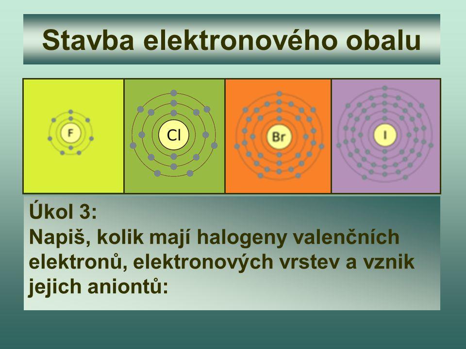 Stavba elektronového obalu Úkol 3: Napiš, kolik mají halogeny valenčních elektronů, elektronových vrstev a vznik jejich aniontů: