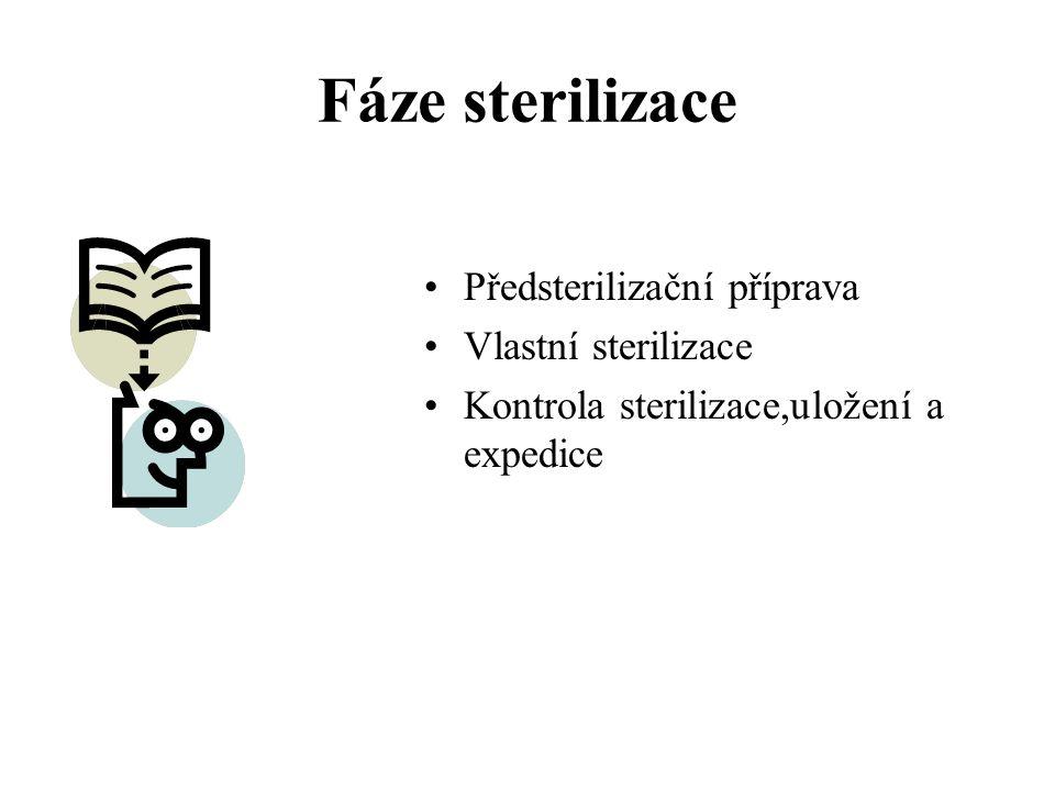 Fáze sterilizace Předsterilizační příprava Vlastní sterilizace Kontrola sterilizace,uložení a expedice