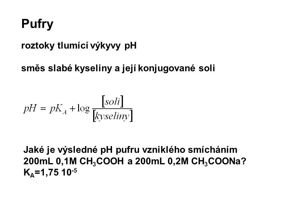 Pufry roztoky tlumící výkyvy pH směs slabé kyseliny a její konjugované soli Jaké je výsledné pH pufru vzniklého smícháním 200mL 0,1M CH 3 COOH a 200mL