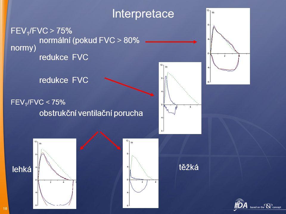 10 Interpretace FEV 1 /FVC > 75% normální (pokud FVC > 80% normy) redukce FVC FEV 1 /FVC < 75% obstrukční ventilační porucha lehká těžká