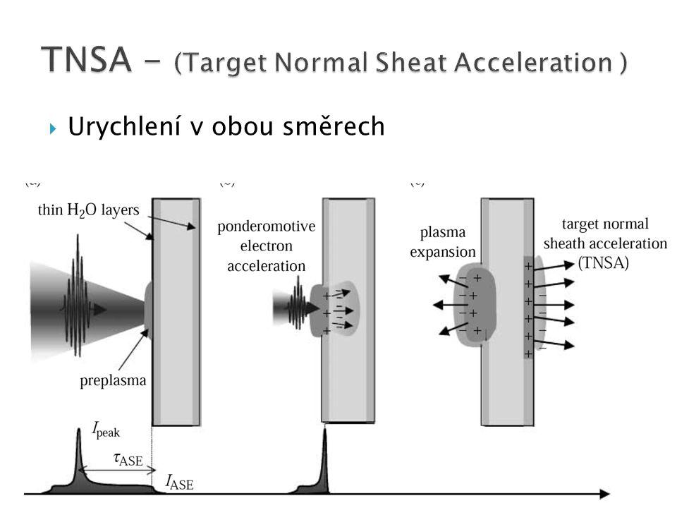 TNSA - (Target Normal Sheat Acceleration )  Urychlení v obou směrech