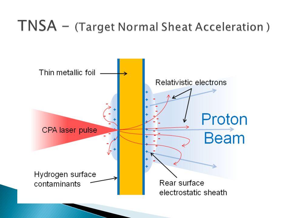 TNSA - (Target Normal Sheat Acceleration )