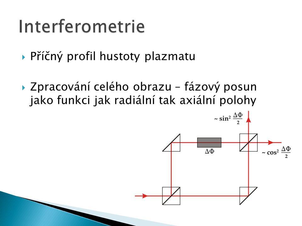 Příčný profil hustoty plazmatu  Zpracování celého obrazu – fázový posun jako funkci jak radiální tak axiální polohy