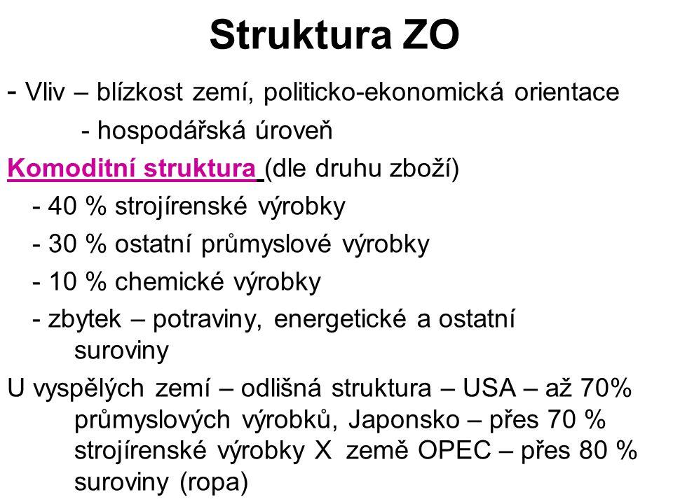 Struktura ZO - Vliv – blízkost zemí, politicko-ekonomická orientace - hospodářská úroveň Komoditní struktura (dle druhu zboží) - 40 % strojírenské výr
