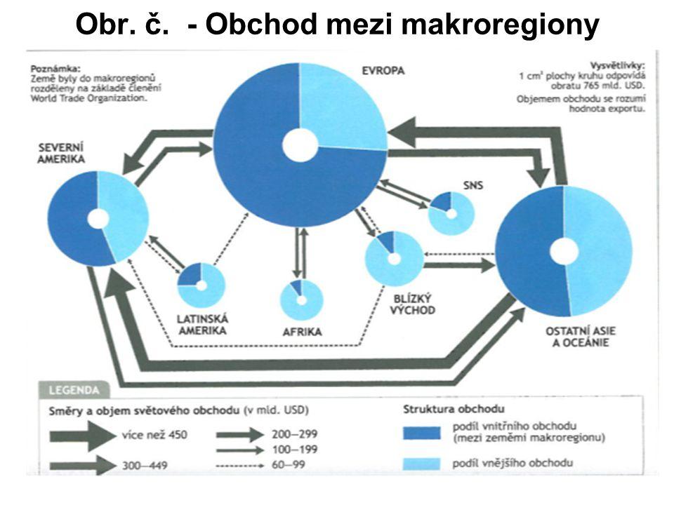 Obr. č. - Obchod mezi makroregiony