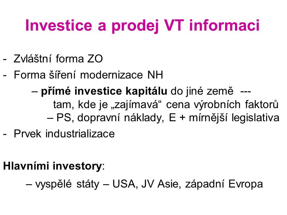 """Investice a prodej VT informaci -Zvláštní forma ZO -Forma šíření modernizace NH – přímé investice kapitálu do jiné země --- tam, kde je """"zajímavá"""" cen"""