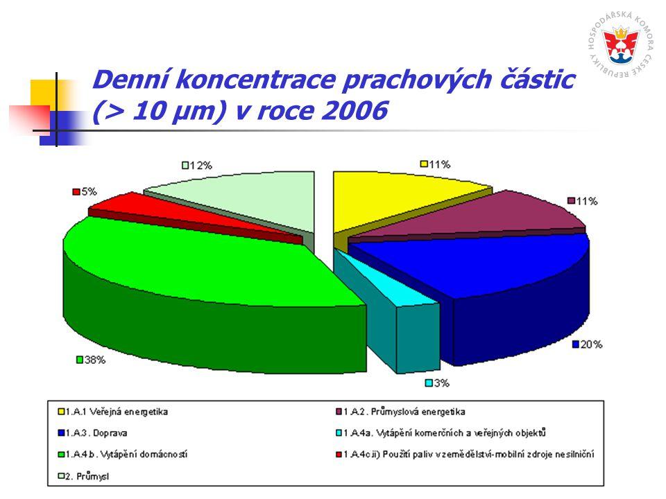 Denní koncentrace prachových částic (> 10 µm) v roce 2006
