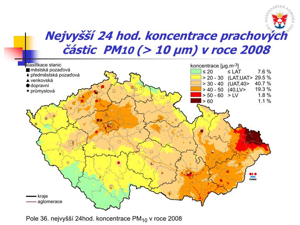 Nejvyšší 24 hod. koncentrace prachových částic PM 10 (> 10 µm) v roce 2008