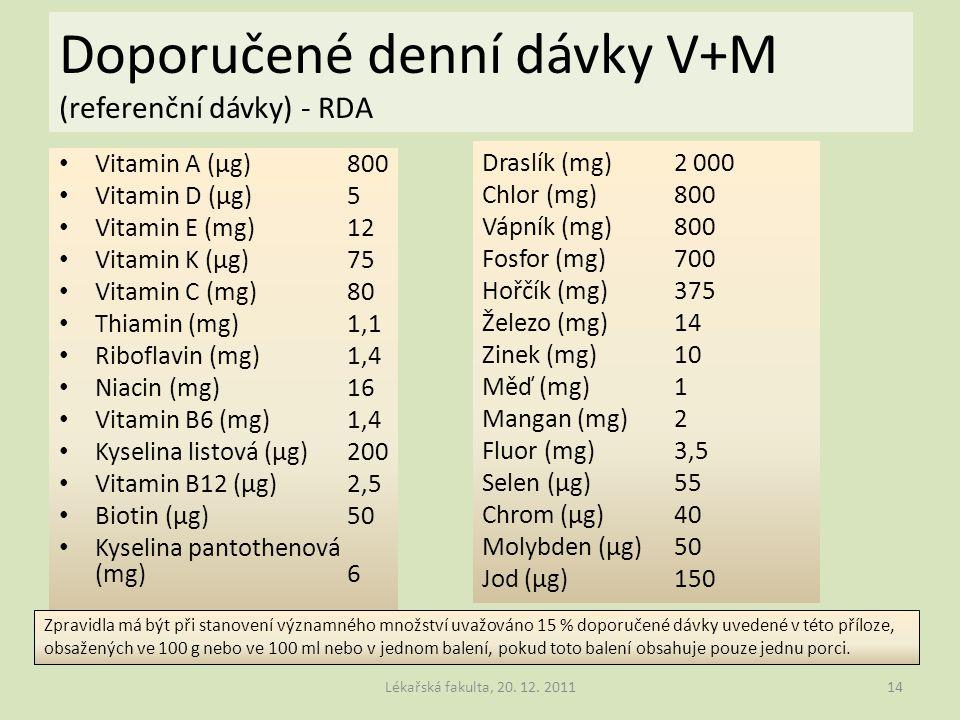 Doporučené denní dávky V+M (referenční dávky) - RDA Vitamin A (μg) 800 Vitamin D (μg) 5 Vitamin E (mg) 12 Vitamin K (μg) 75 Vitamin C (mg) 80 Thiamin