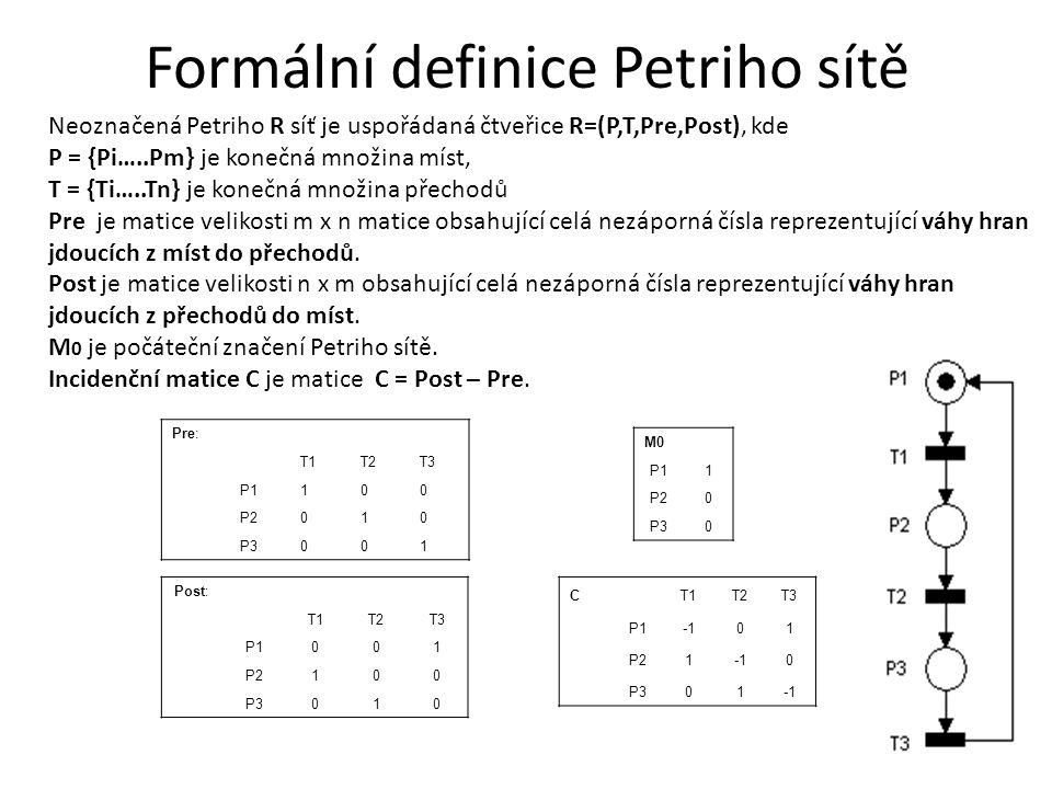 Formální definice Petriho sítě Neoznačená Petriho R síť je uspořádaná čtveřice R=(P,T,Pre,Post), kde P = {Pi…..Pm} je konečná množina míst, T = {Ti…..