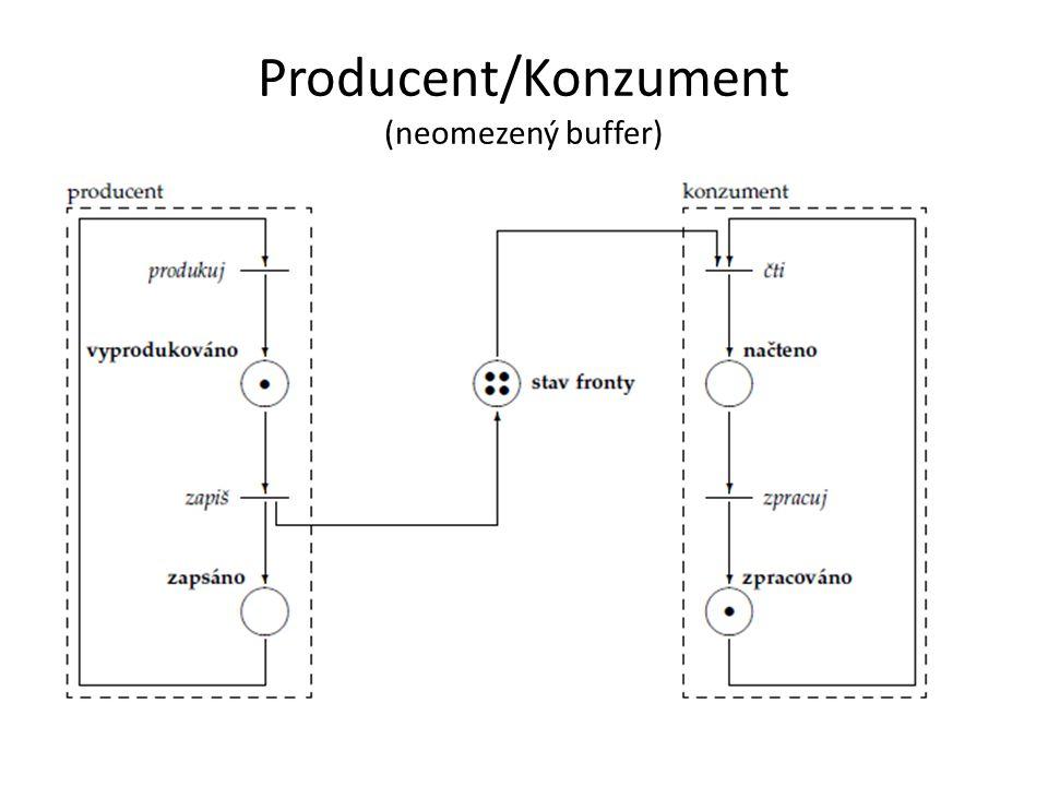 Producent/Konzument (neomezený buffer)
