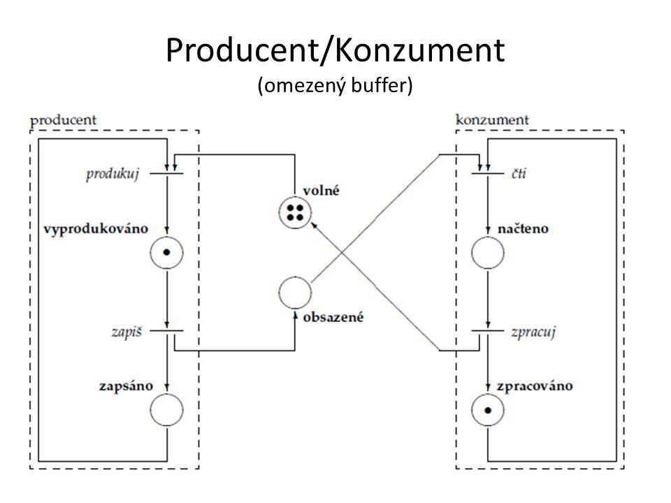 Producent/Konzument (omezený buffer)