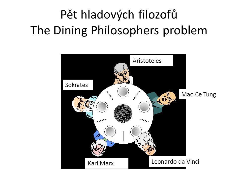 Pět hladových filozofů The Dining Philosophers problem Mao Ce Tung Karl Marx Leonardo da Vinci Aristoteles Sokrates