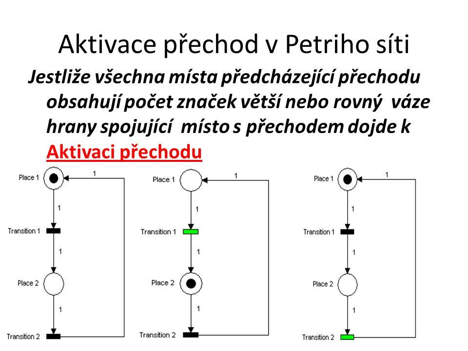 Aktivace přechod v Petriho síti Jestliže všechna místa předcházející přechodu obsahují počet značek větší nebo rovný váze hrany spojující místo s přec