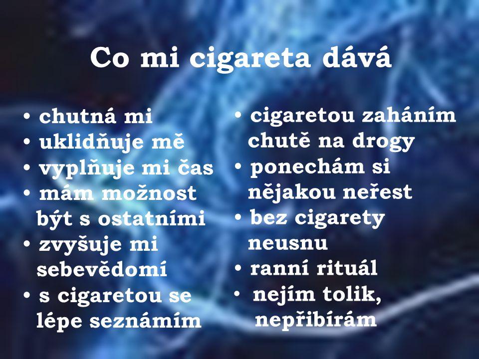 Co mi cigareta dává chutná mi uklidňuje mě vyplňuje mi čas mám možnost být s ostatními zvyšuje mi sebevědomí s cigaretou se lépe seznámím cigaretou za