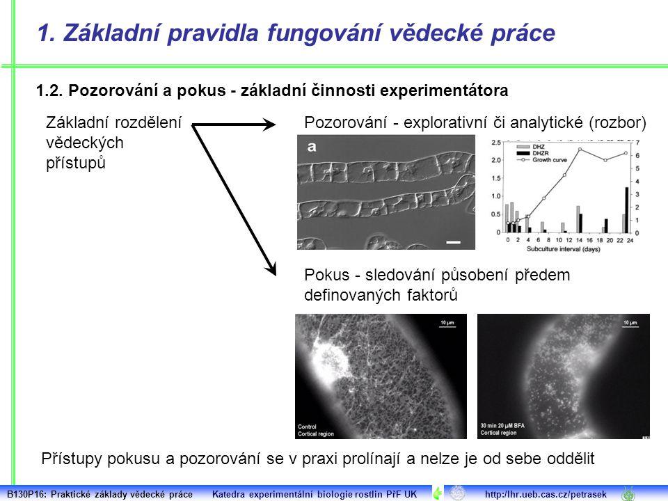 1.2. Pozorování a pokus - základní činnosti experimentátora 1. Základní pravidla fungování vědecké práce Přístupy pokusu a pozorování se v praxi prolí