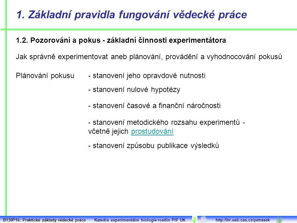 1.2. Pozorování a pokus - základní činnosti experimentátora 1. Základní pravidla fungování vědecké práce Jak správně experimentovat aneb plánování, pr
