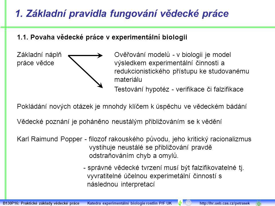 1. Základní pravidla fungování vědecké práce 1.1. Povaha vědecké práce v experimentální biologii Základní náplň práce vědce Ověřování modelů - v biolo