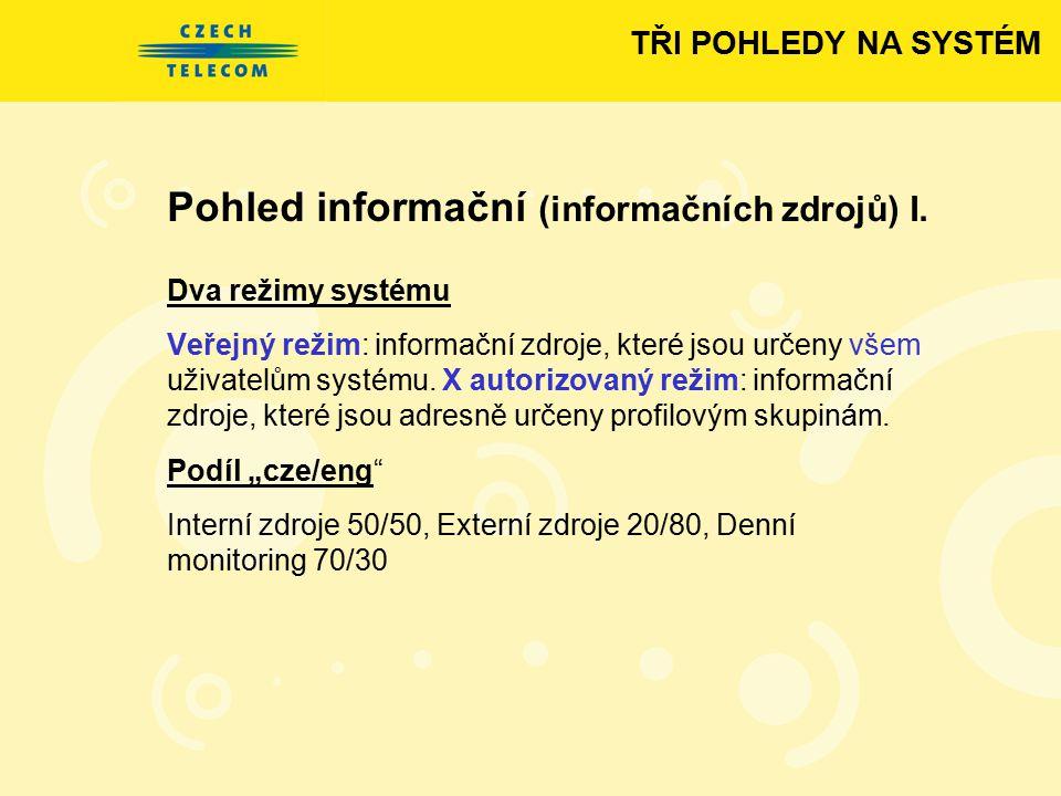 Pohled informační (informačních zdrojů) I. Dva režimy systému Veřejný režim: informační zdroje, které jsou určeny všem uživatelům systému. X autorizov