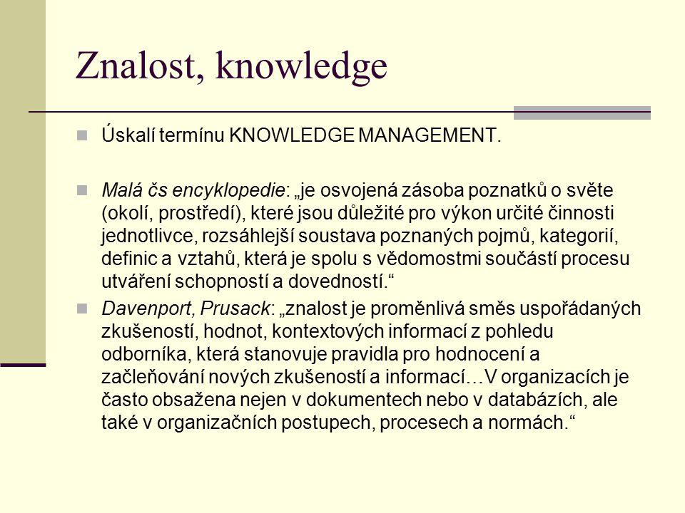 """Znalost, knowledge Úskalí termínu KNOWLEDGE MANAGEMENT. Malá čs encyklopedie: """"je osvojená zásoba poznatků o světe (okolí, prostředí), které jsou důle"""