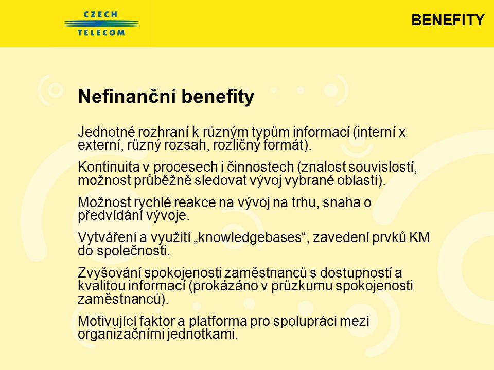Nefinanční benefity Jednotné rozhraní k různým typům informací (interní x externí, různý rozsah, rozličný formát). Kontinuita v procesech i činnostech