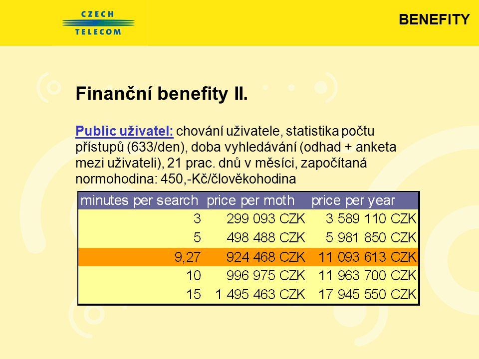 Finanční benefity II. Public uživatel: chování uživatele, statistika počtu přístupů (633/den), doba vyhledávání (odhad + anketa mezi uživateli), 21 pr