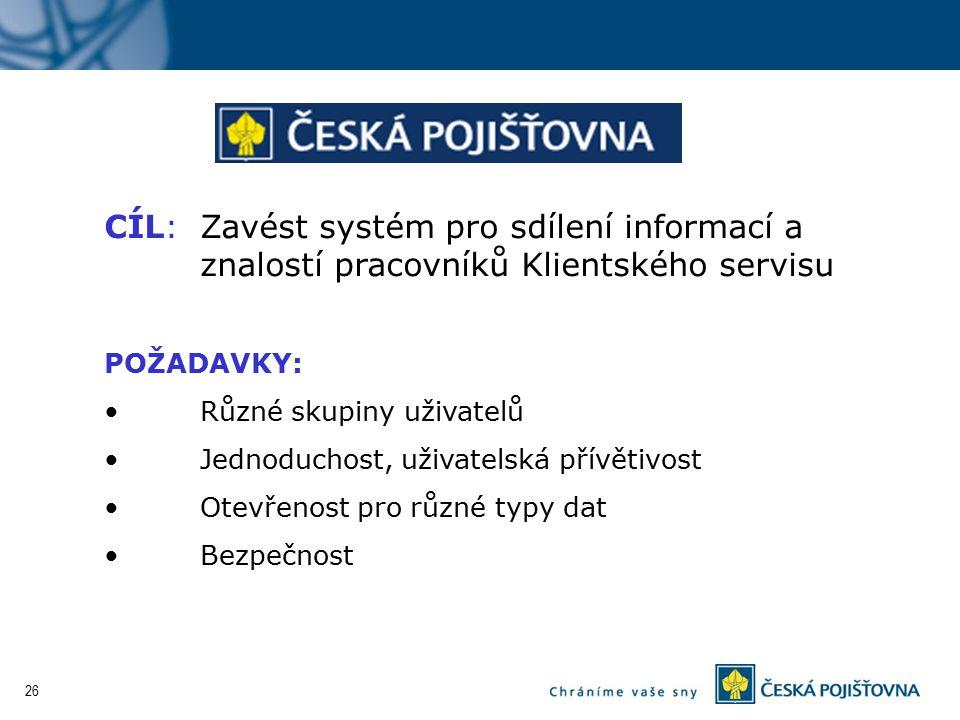 26 CÍL: Zavést systém pro sdílení informací a znalostí pracovníků Klientského servisu POŽADAVKY: Různé skupiny uživatelů Jednoduchost, uživatelská pří
