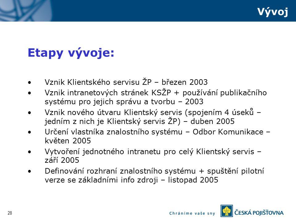 28 Etapy vývoje: Vznik Klientského servisu ŽP – březen 2003 Vznik intranetových stránek KSŽP + používání publikačního systému pro jejich správu a tvor