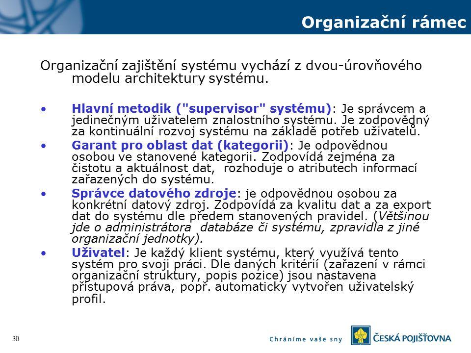 30 Organizační rámec Organizační zajištění systému vychází z dvou-úrovňového modelu architektury systému. Hlavní metodik (