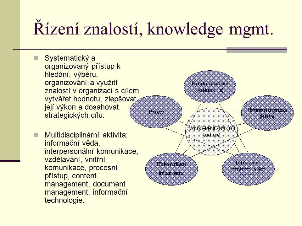 Řízení znalostí, knowledge mgmt. Systematický a organizovaný přístup k hledání, výběru, organizování a využití znalostí v organizaci s cílem vytvářet