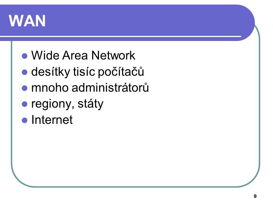 9 WAN Wide Area Network desítky tisíc počítačů mnoho administrátorů regiony, státy Internet