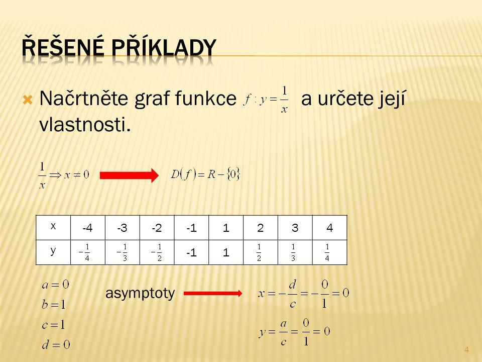  Načrtněte graf funkce a určete její vlastnosti. 4 x -4-3-21234 y 1 asymptoty