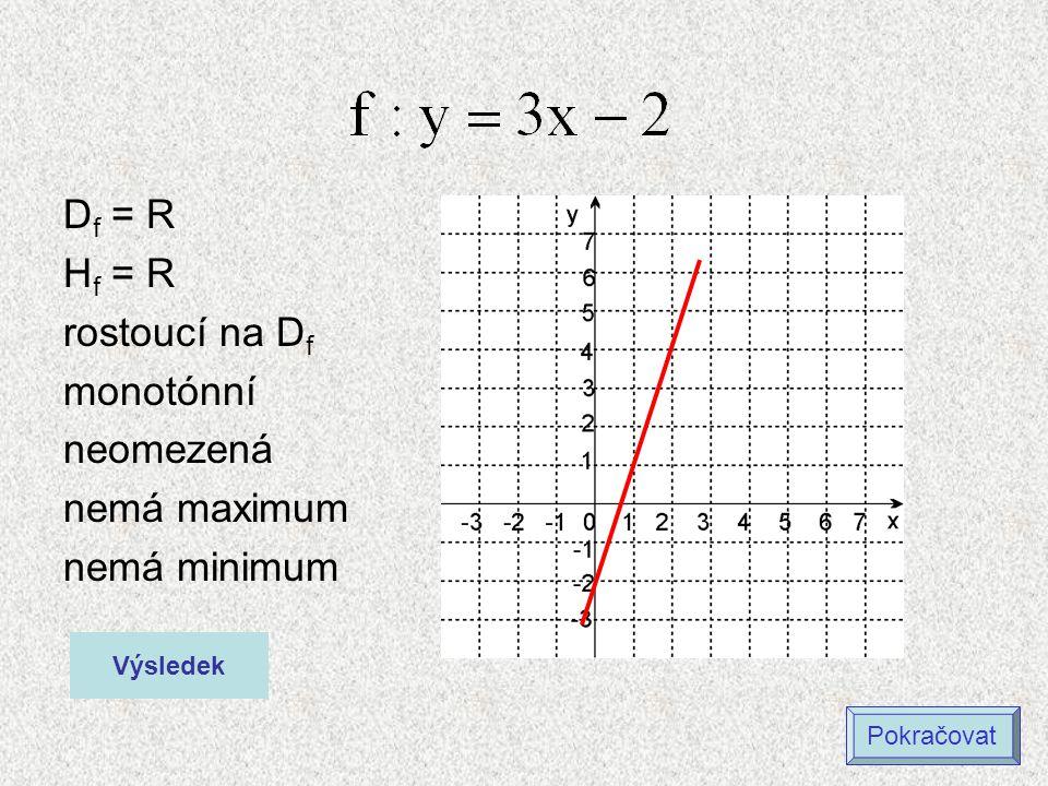 D f = (-  ;3  H f =  -3;  ) klesající na D f monotónní omezená zdola nemá maximum minimum v x = 3 Výsledek Pokračovat