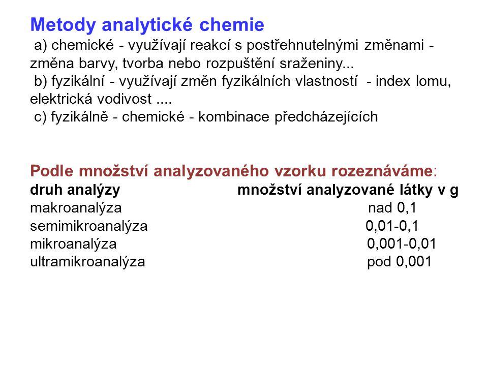 Metody analytické chemie a) chemické - využívají reakcí s postřehnutelnými změnami - změna barvy, tvorba nebo rozpuštění sraženiny...