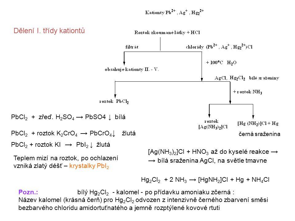 Analýza kationtů Máme-li ve vzorku neznámé kationty, můžeme využít sulfanový způsob dělení, podle kterého můžeme kationty na základě reakcí s tzv.