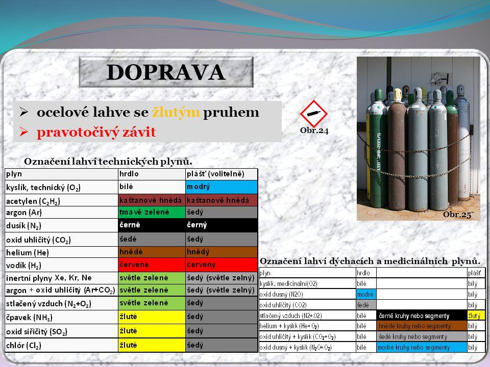 DOPRAVA  ocelové lahve se žlutým pruhem Obr.25 Označení lahví dýchacích a medicinálních plynů.