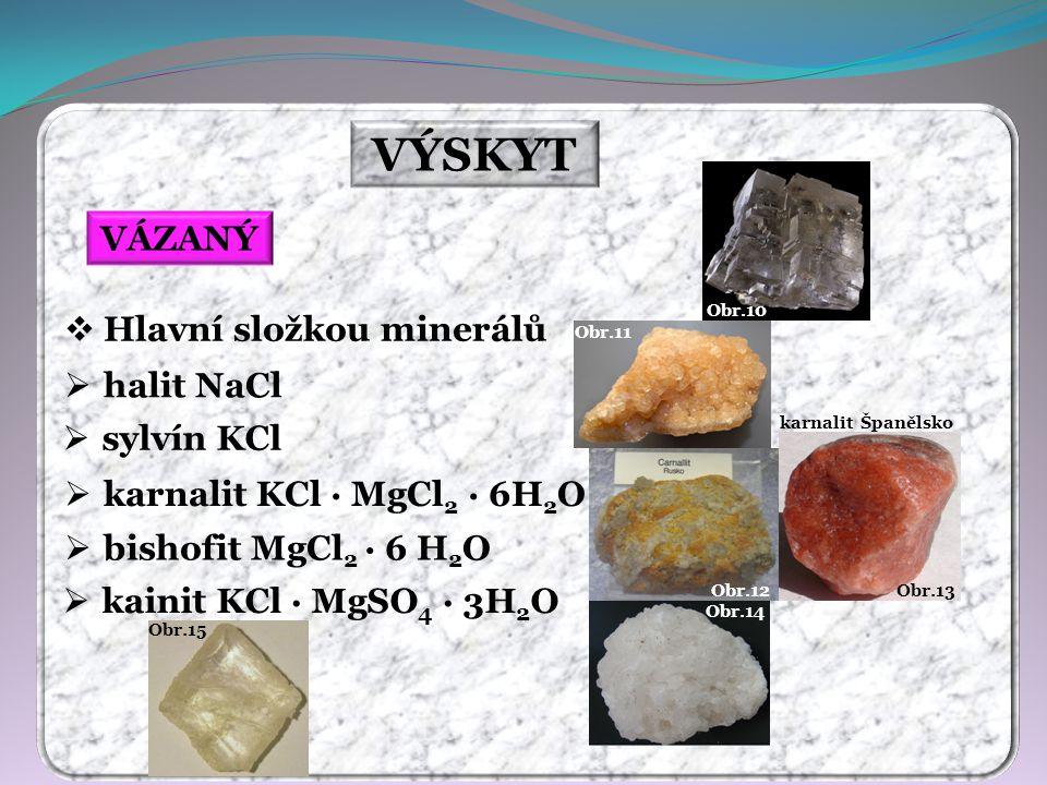 Obr.15 Obr.14 Obr.13 karnalit Španělsko Obr.12 Obr.11 Obr.10 VÝSKYT VÁZANÝ  Hlavní složkou minerálů  halit NaCl  karnalit KCl · MgCl 2 · 6H 2 O  bishofit MgCl 2 · 6 H 2 O  sylvín KCl  kainit KCl · MgSO 4 · 3H 2 O