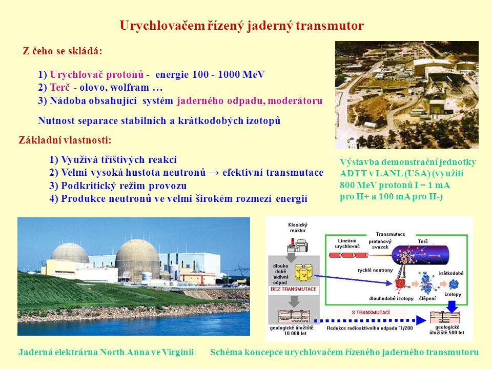 Urychlovačem řízený jaderný transmutor Z čeho se skládá: 1) Urychlovač protonů - energie 100 - 1000 MeV 2) Terč - olovo, wolfram … 3) Nádoba obsahujíc