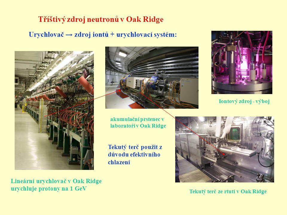 Tekutý terč ze rtuti v Oak Ridge Tříštivý zdroj neutronů v Oak Ridge Lineární urychlovač v Oak Ridge urychluje protony na 1 GeV Urychlovač → zdroj ion